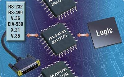 美信与NVIDIA通力合作开发ADAS模拟电路